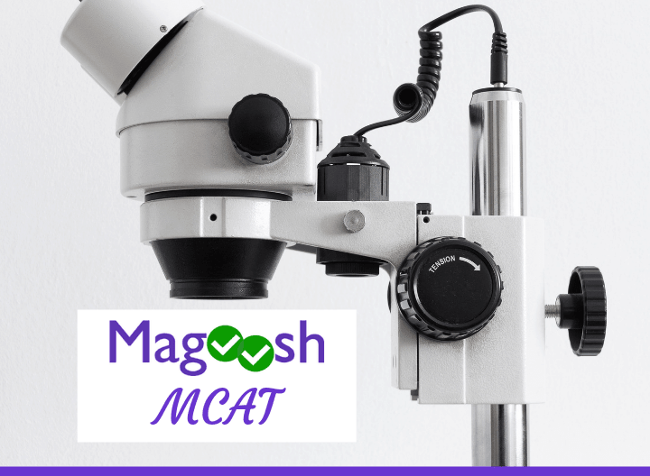 Magoosh Online Test Prep Warranty On