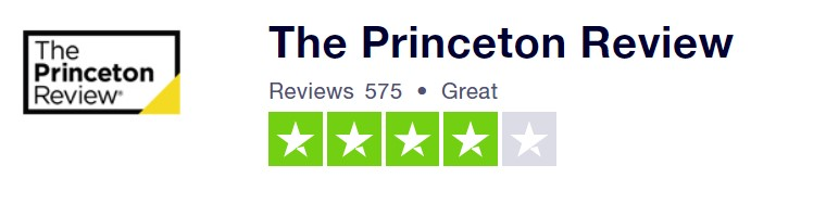 princeton review score ranking