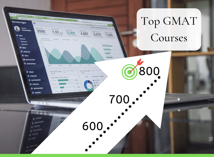 best gmat courses - featured graphic