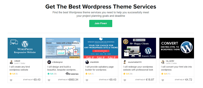 fiverr wordpress themes