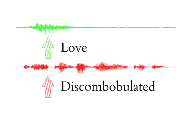 love vs. discombobulated - sound wave
